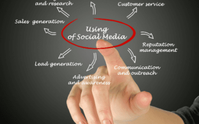 Tips for growing your business with social media